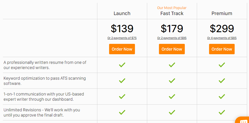 zipjob pricing table